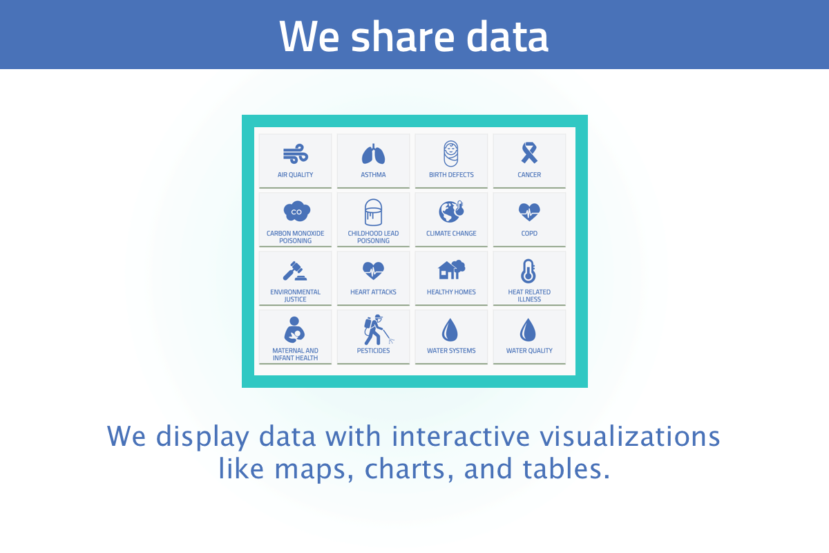 New user tour slide 4: we display the data we collect